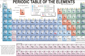 Good_periodic_table